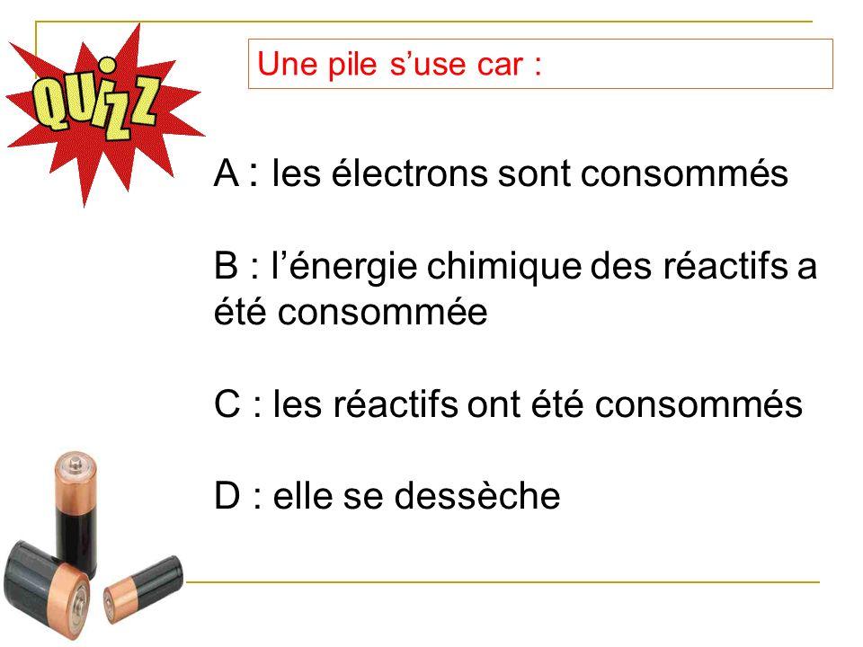 A : les électrons sont consommés