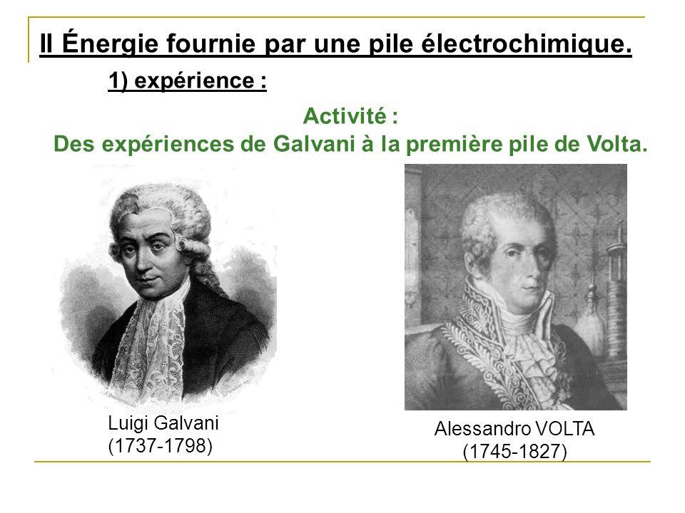 Des expériences de Galvani à la première pile de Volta.