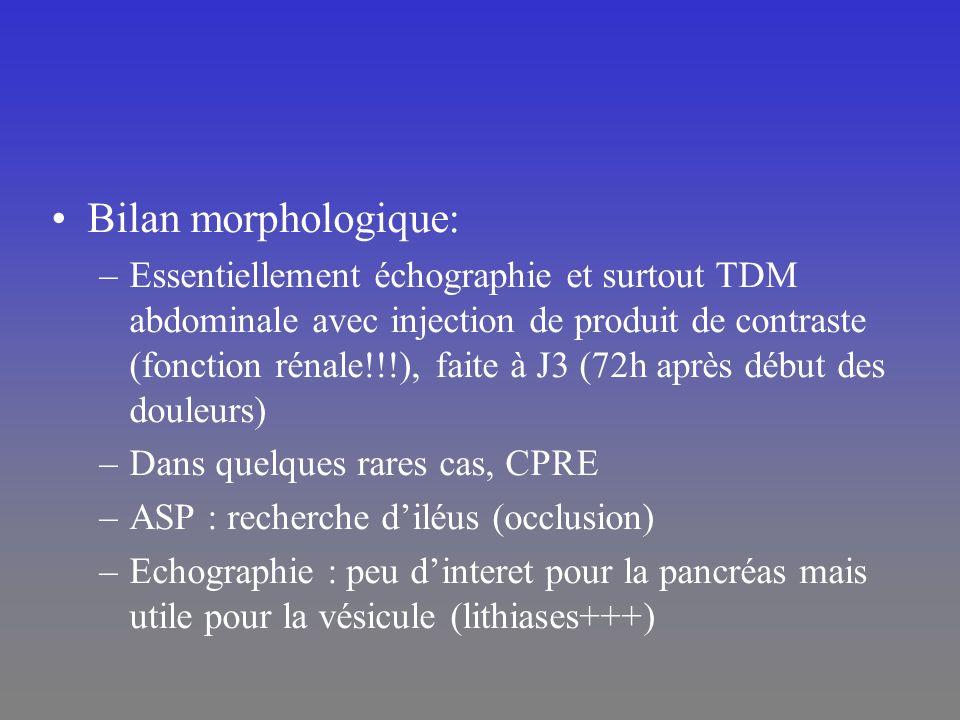 Bilan morphologique: