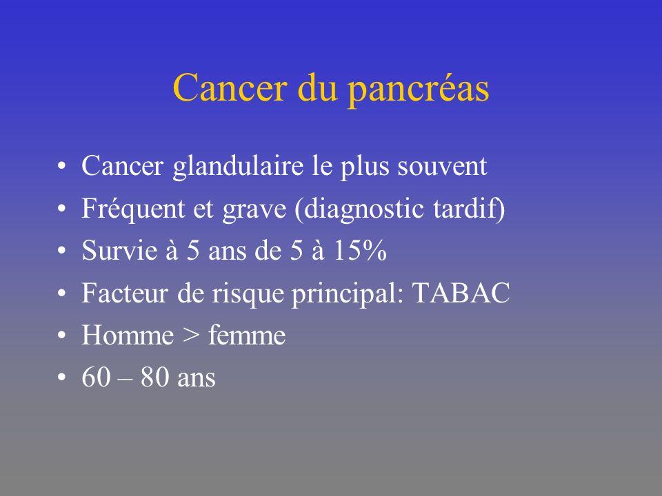 Cancer du pancréas Cancer glandulaire le plus souvent