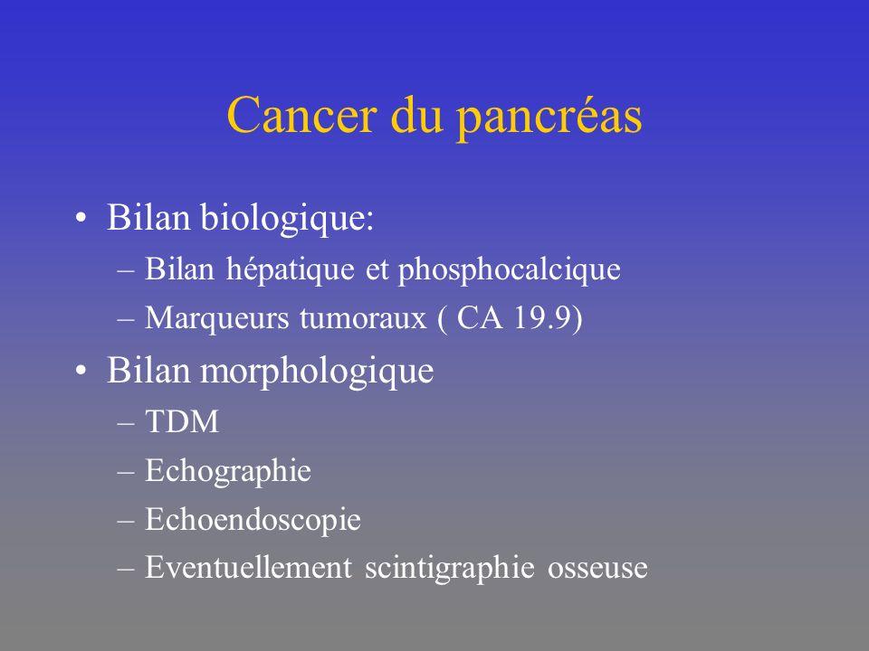 Cancer du pancréas Bilan biologique: Bilan morphologique