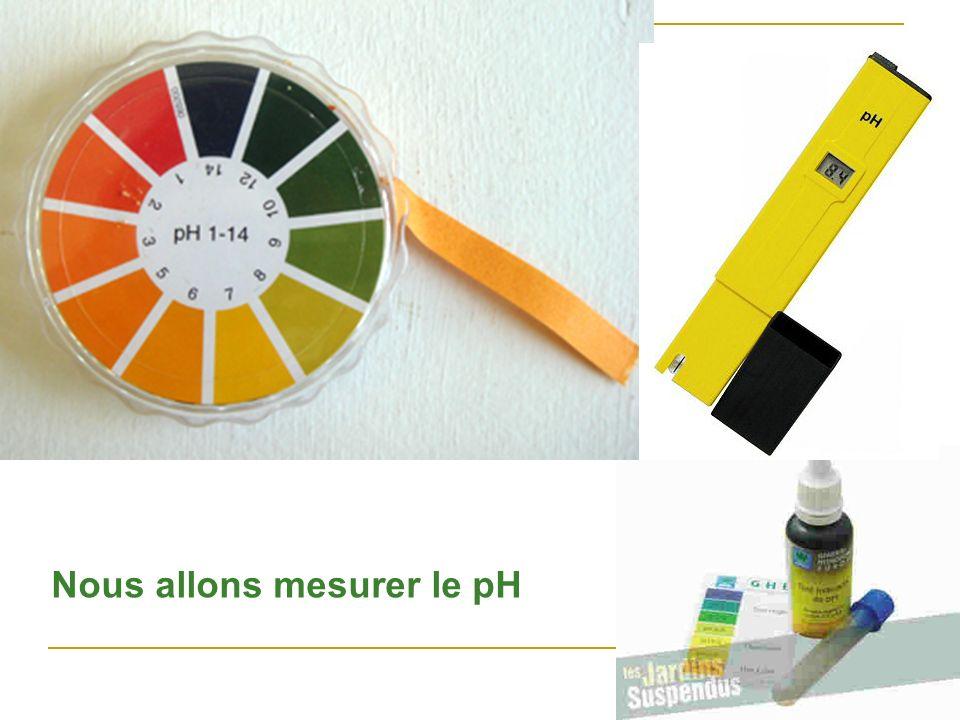 Nous allons mesurer le pH