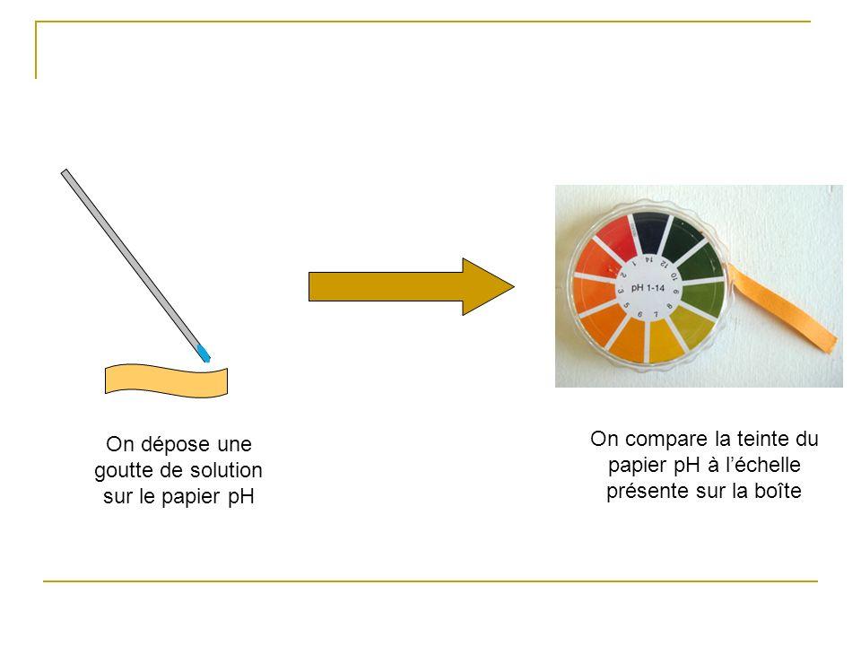 On compare la teinte du papier pH à l'échelle présente sur la boîte