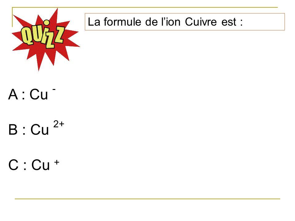 La formule de l'ion Cuivre est :