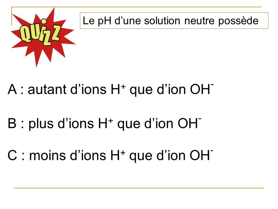 A : autant d'ions H+ que d'ion OH-