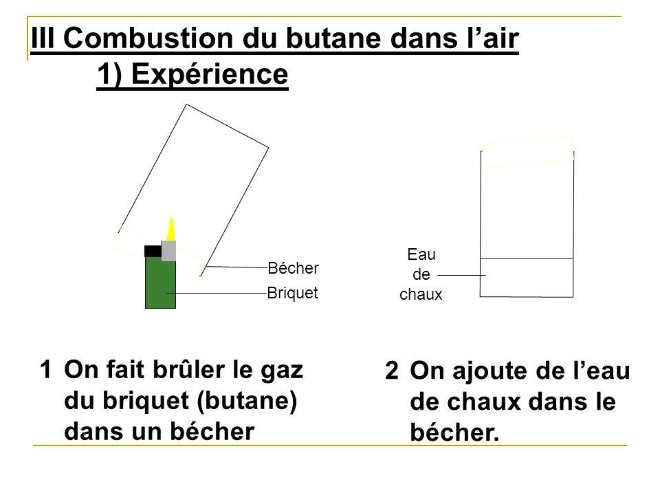 III Combustion du butane dans l'air 1) Expérience