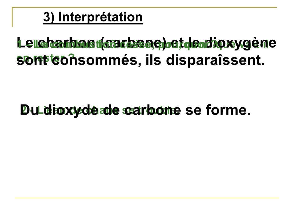 Du dioxyde de carbone se forme.