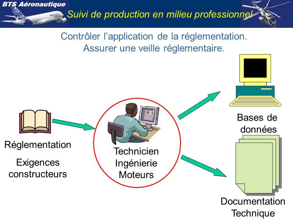 Suivi de production en milieu professionnel