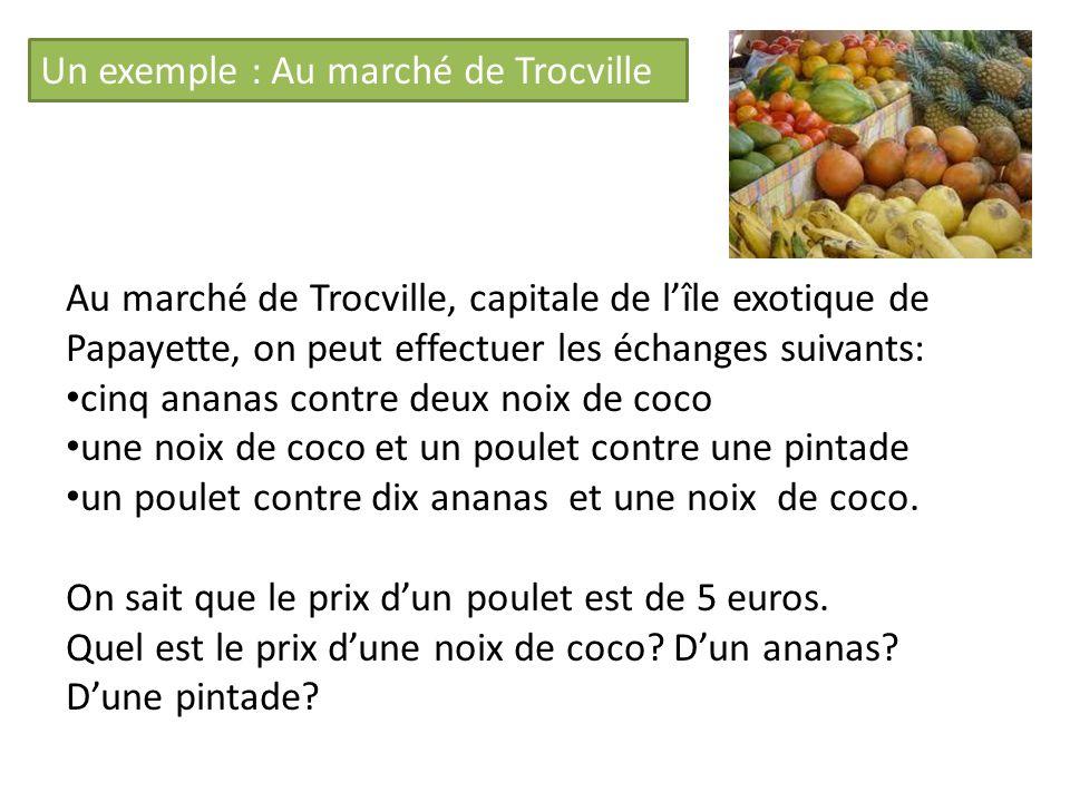 Un exemple : Au marché de Trocville