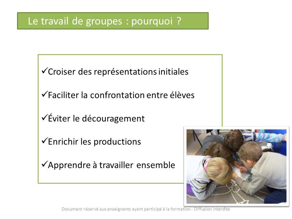 Le travail de groupes : pourquoi