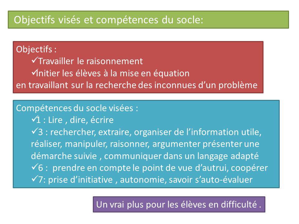Objectifs visés et compétences du socle: