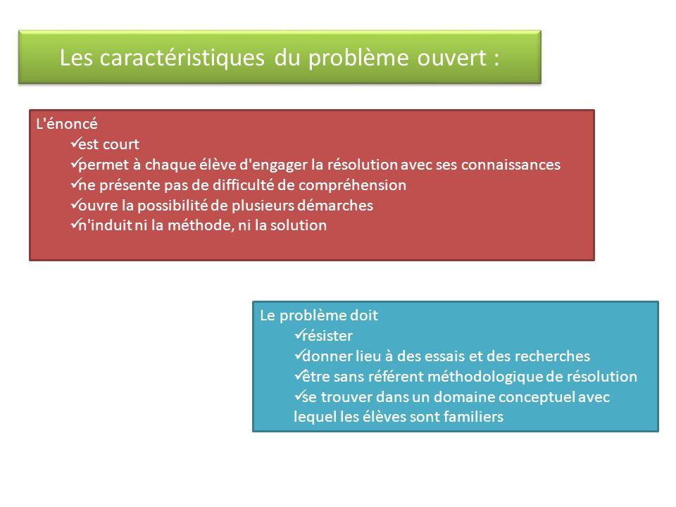 Les caractéristiques du problème ouvert :