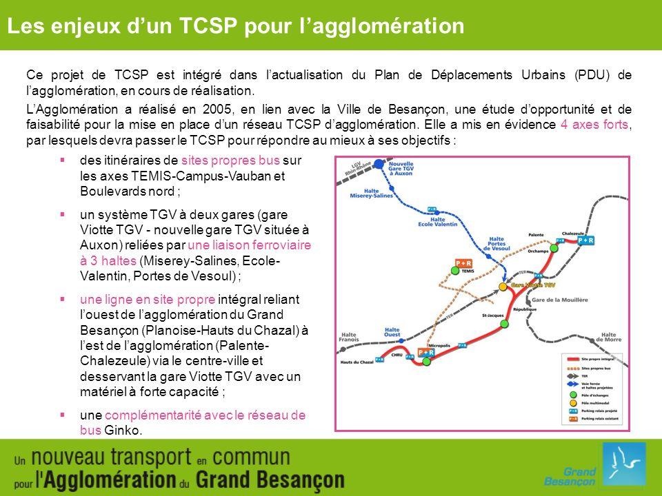 Les enjeux d'un TCSP pour l'agglomération