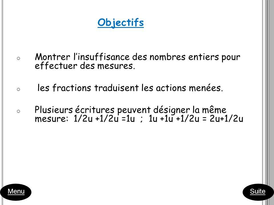 Objectifs Montrer l'insuffisance des nombres entiers pour effectuer des mesures. les fractions traduisent les actions menées.