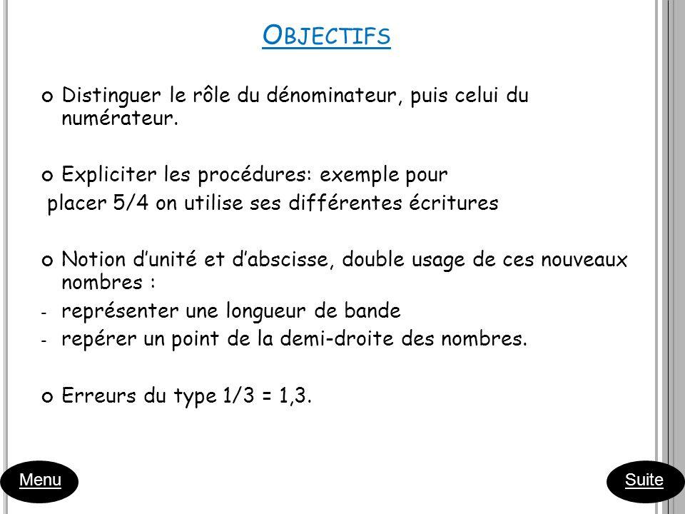 Objectifs Distinguer le rôle du dénominateur, puis celui du numérateur. Expliciter les procédures: exemple pour.