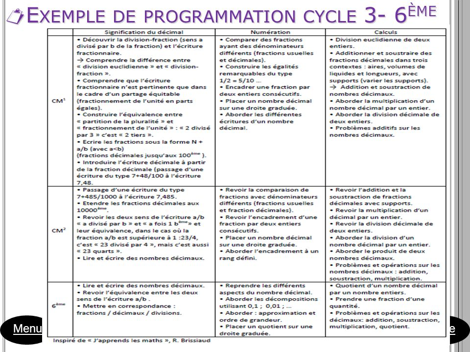 Exemple de programmation cycle 3- 6ème