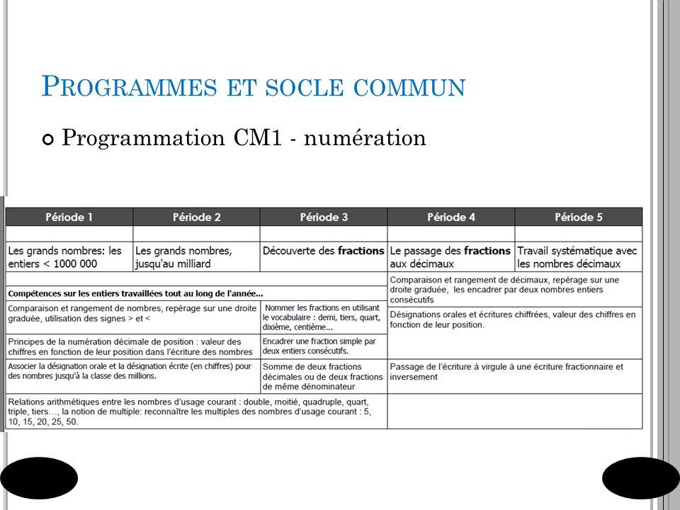 Programmes et socle commun