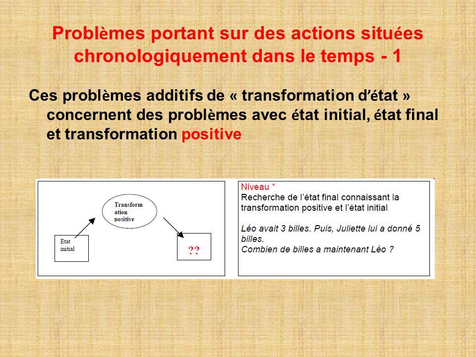 Problèmes portant sur des actions situées chronologiquement dans le temps - 1