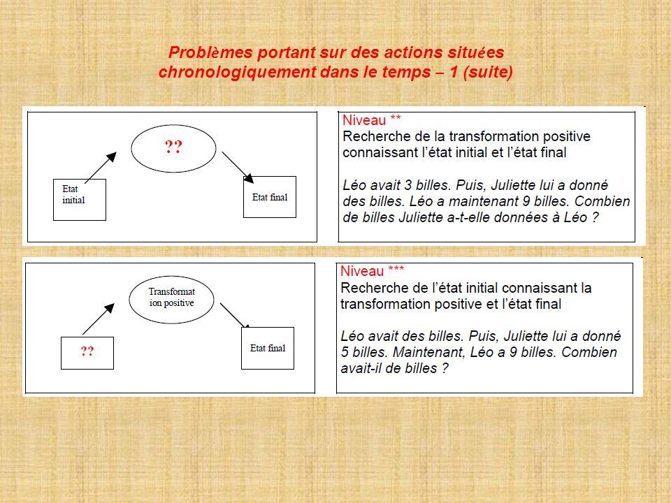 Problèmes portant sur des actions situées chronologiquement dans le temps – 1 (suite)