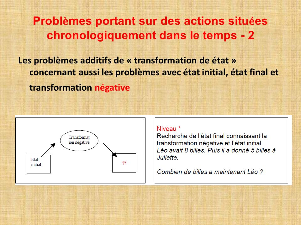 Problèmes portant sur des actions situées chronologiquement dans le temps - 2