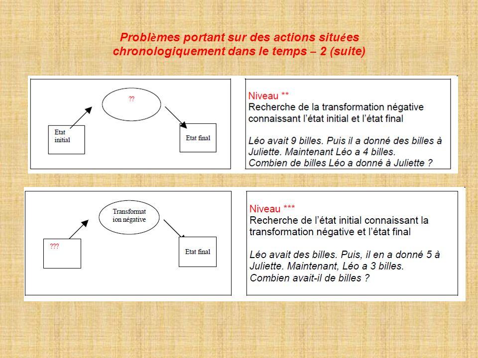 Problèmes portant sur des actions situées chronologiquement dans le temps – 2 (suite)