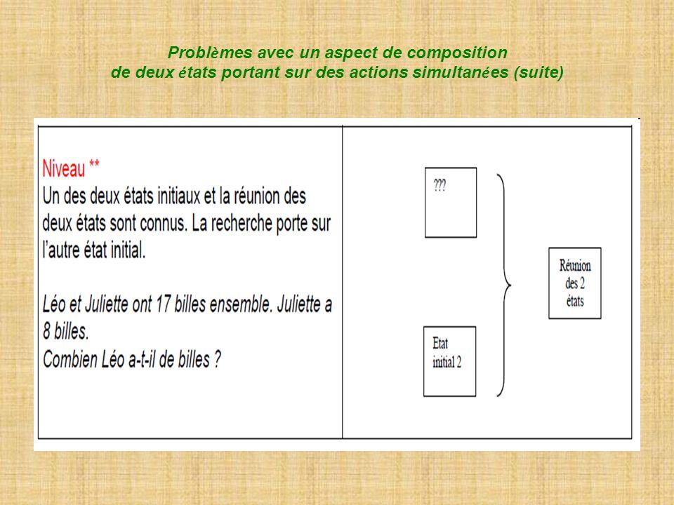 Problèmes avec un aspect de composition de deux états portant sur des actions simultanées (suite)