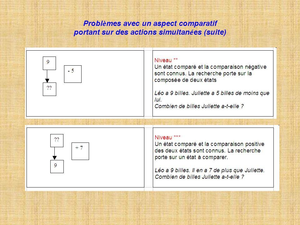 Problèmes avec un aspect comparatif portant sur des actions simultanées (suite)
