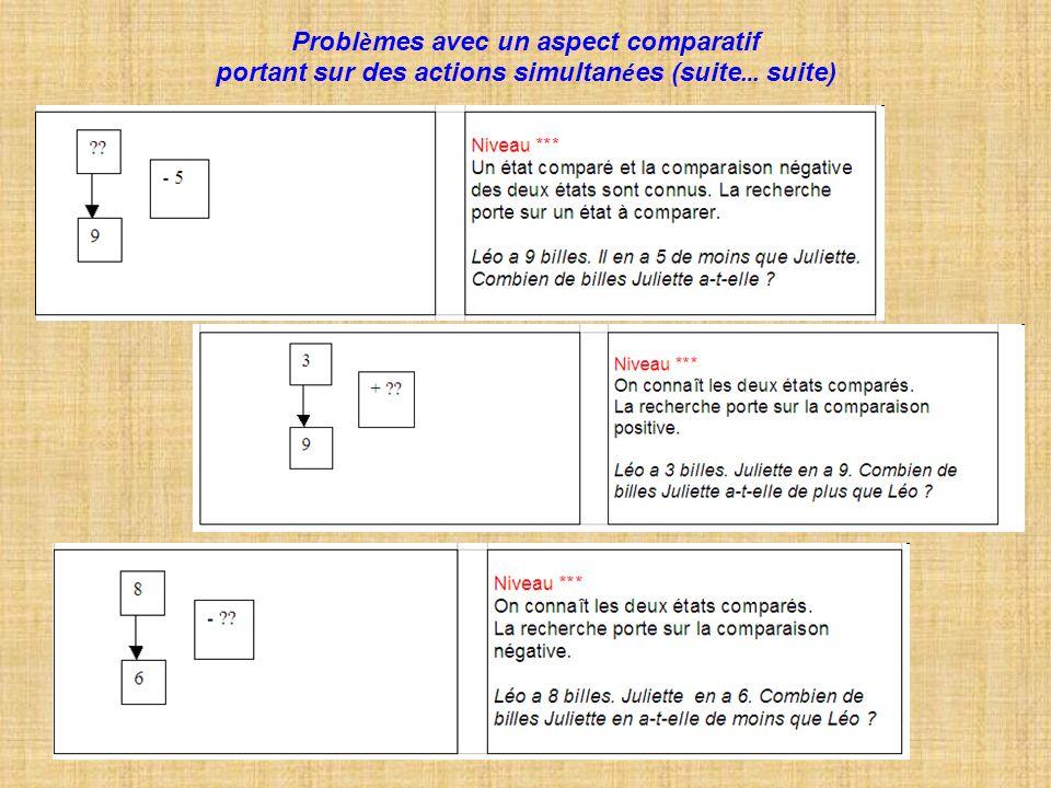 Problèmes avec un aspect comparatif portant sur des actions simultanées (suite… suite)