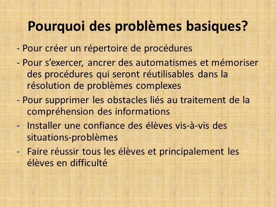Pourquoi des problèmes basiques