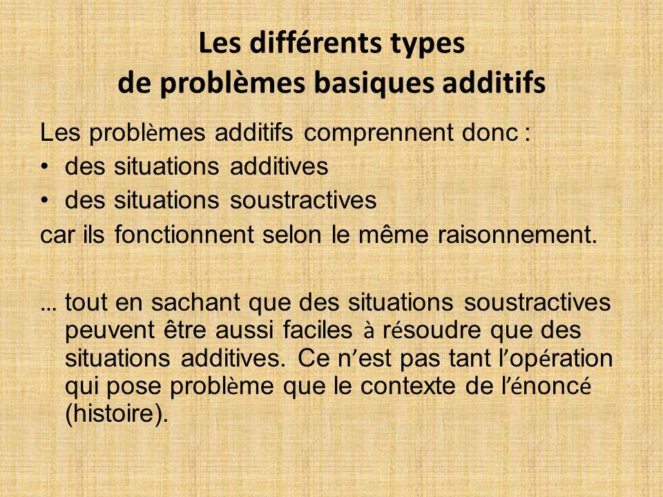 Les différents types de problèmes basiques additifs