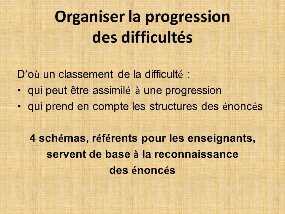Organiser la progression des difficultés
