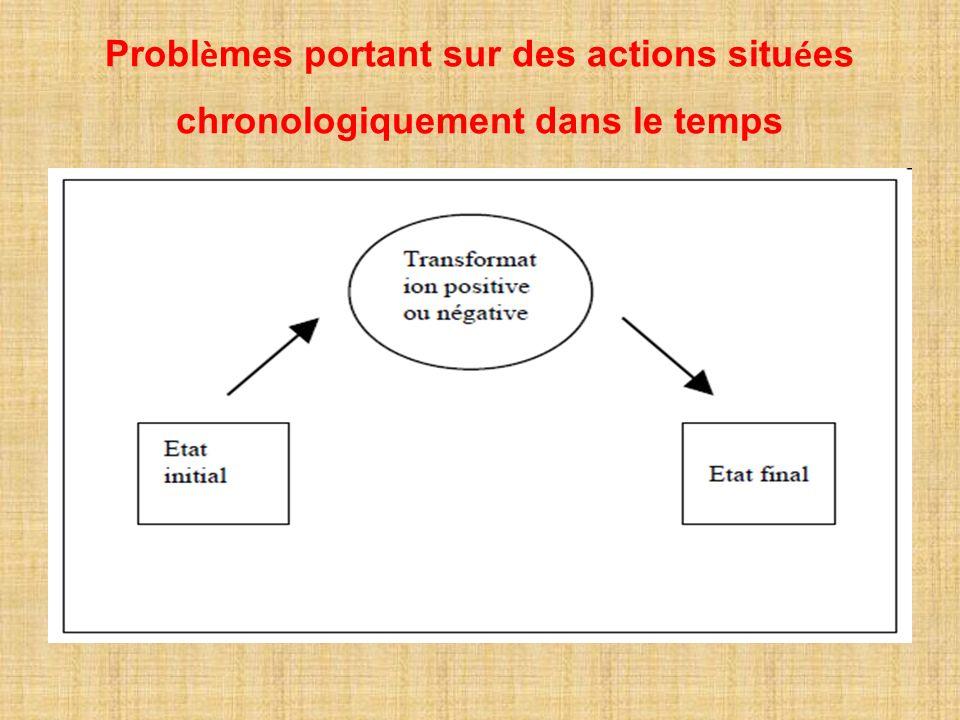 Problèmes portant sur des actions situées chronologiquement dans le temps