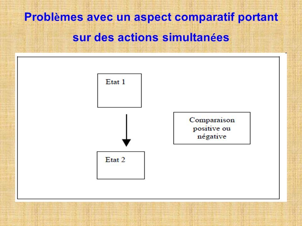Problèmes avec un aspect comparatif portant sur des actions simultanées