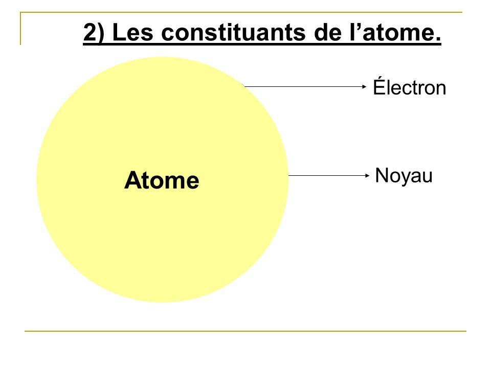 2) Les constituants de l'atome.
