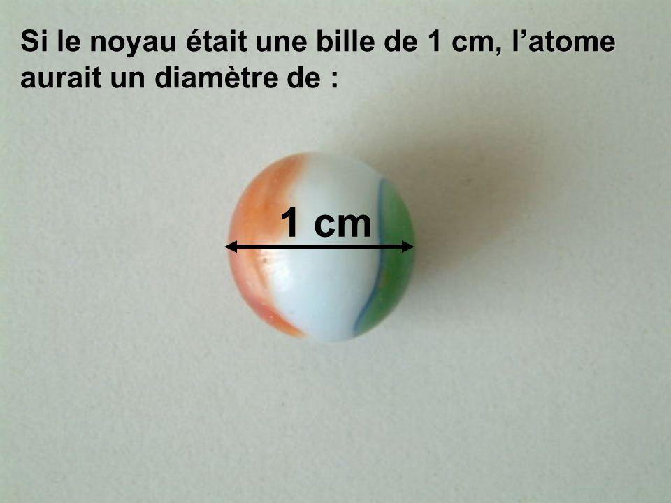 Si le noyau était une bille de 1 cm, l'atome aurait un diamètre de :