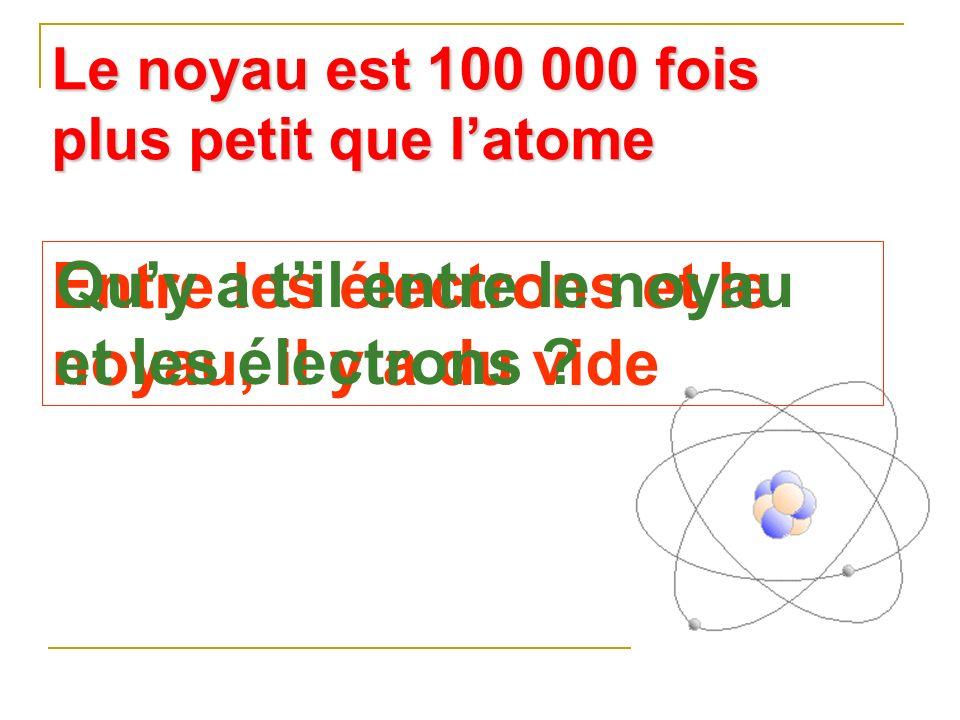 Entre les électrons et le noyau, il y a du vide