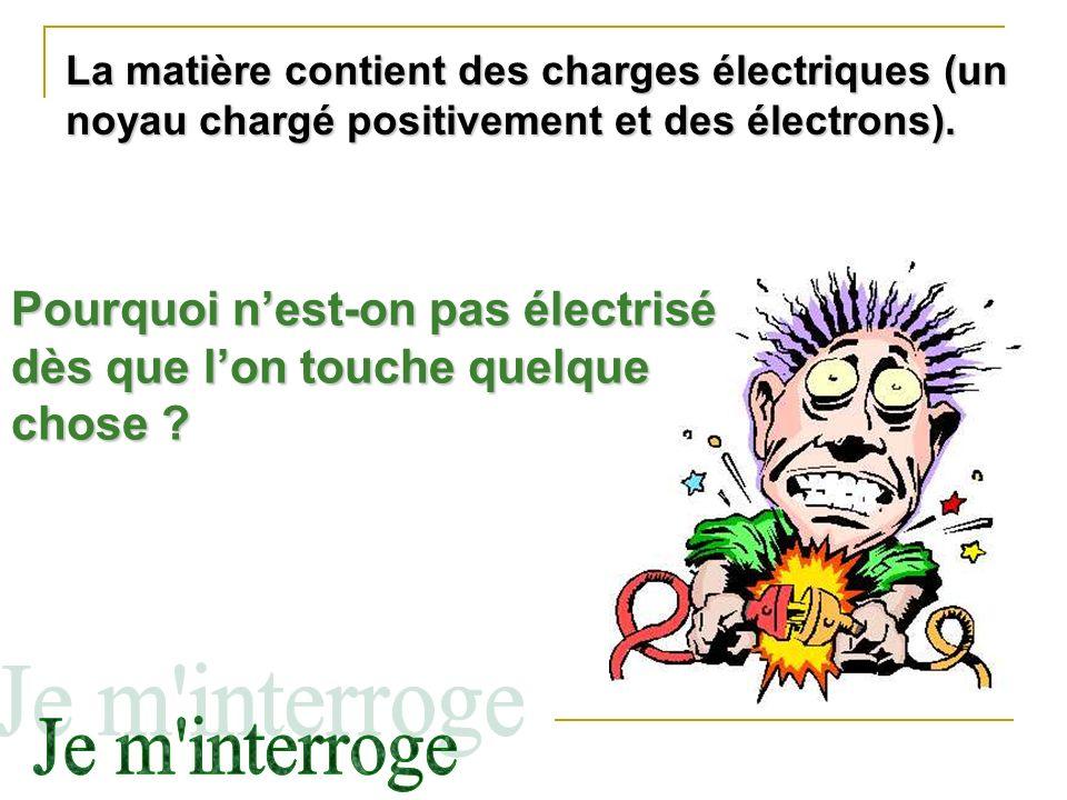 La matière contient des charges électriques (un noyau chargé positivement et des électrons).