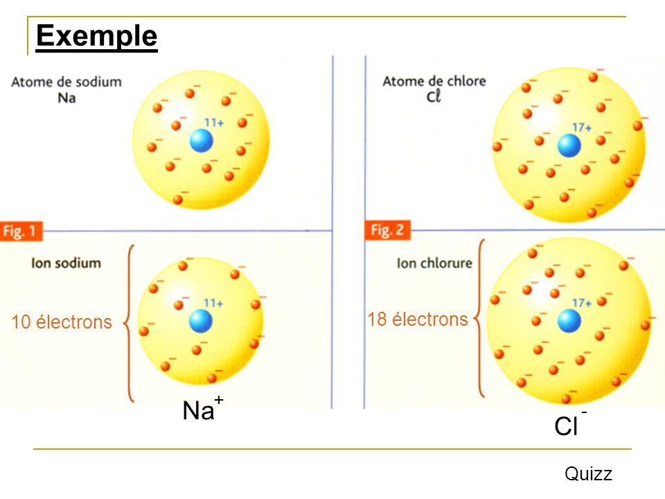 Exemple 10 électrons 18 électrons + Na - Cl Quizz