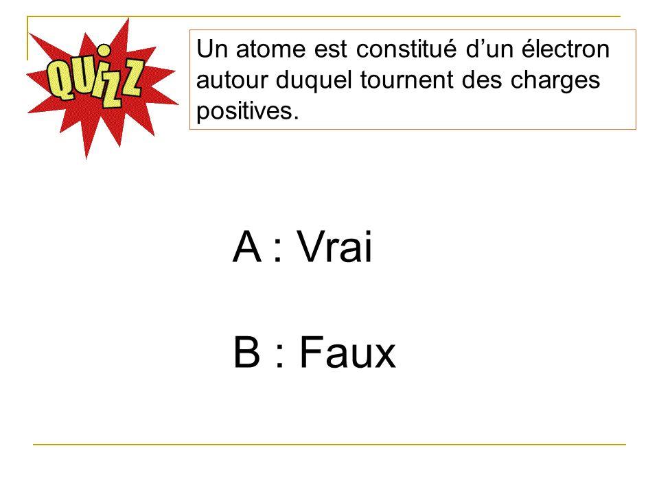 Un atome est constitué d'un électron autour duquel tournent des charges positives.