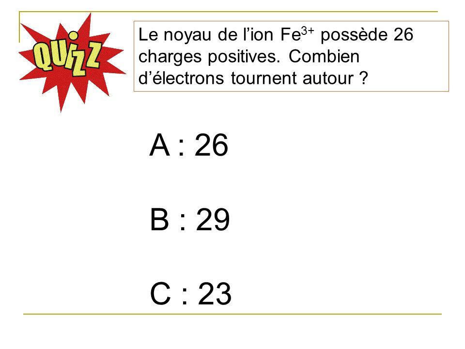 Le noyau de l'ion Fe3+ possède 26 charges positives