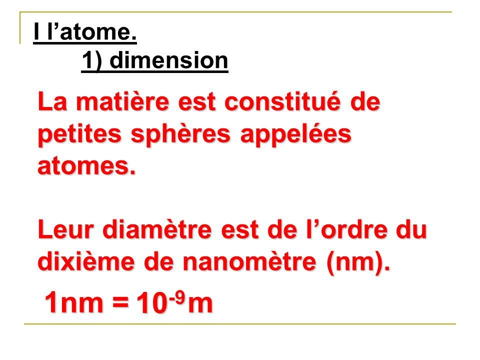 I l'atome. 1) dimension. La matière est constitué de petites sphères appelées atomes. Leur diamètre est de l'ordre du dixième de nanomètre (nm).