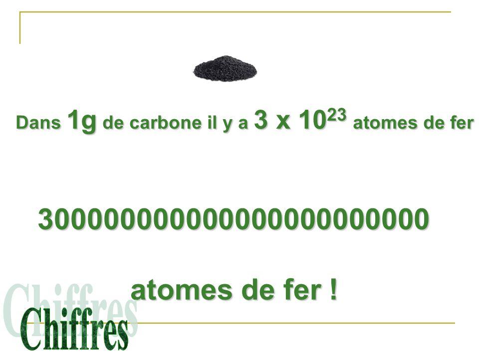 Dans 1g de carbone il y a 3 x 1023 atomes de fer