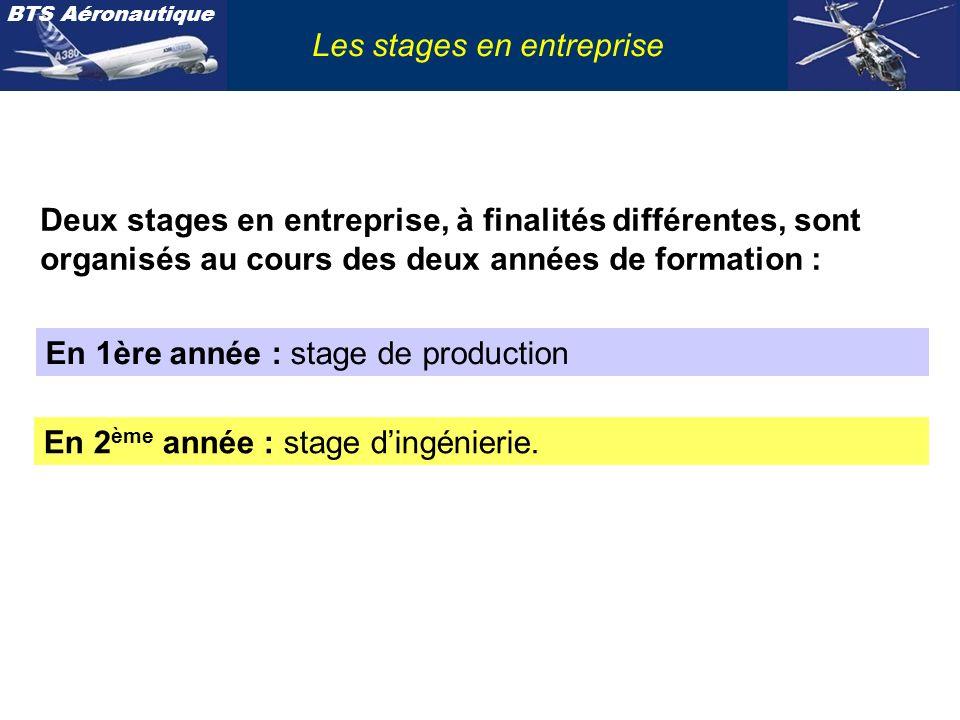 Les stages en entreprise