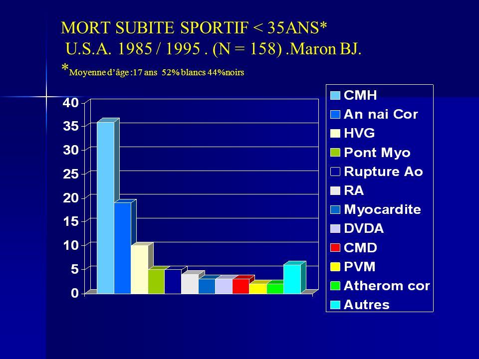 MORT SUBITE SPORTIF < 35ANS. U. S. A. 1985 / 1995. (N = 158)