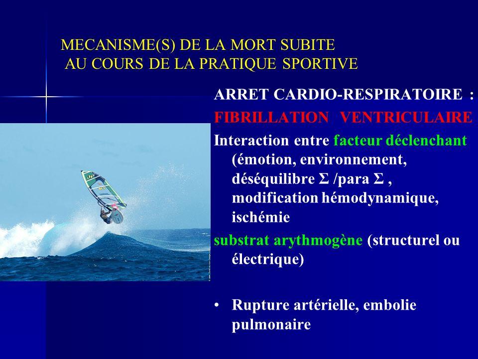 MECANISME(S) DE LA MORT SUBITE AU COURS DE LA PRATIQUE SPORTIVE