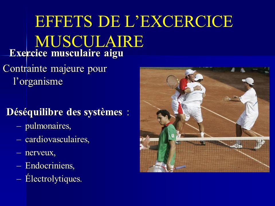 EFFETS DE L'EXCERCICE MUSCULAIRE