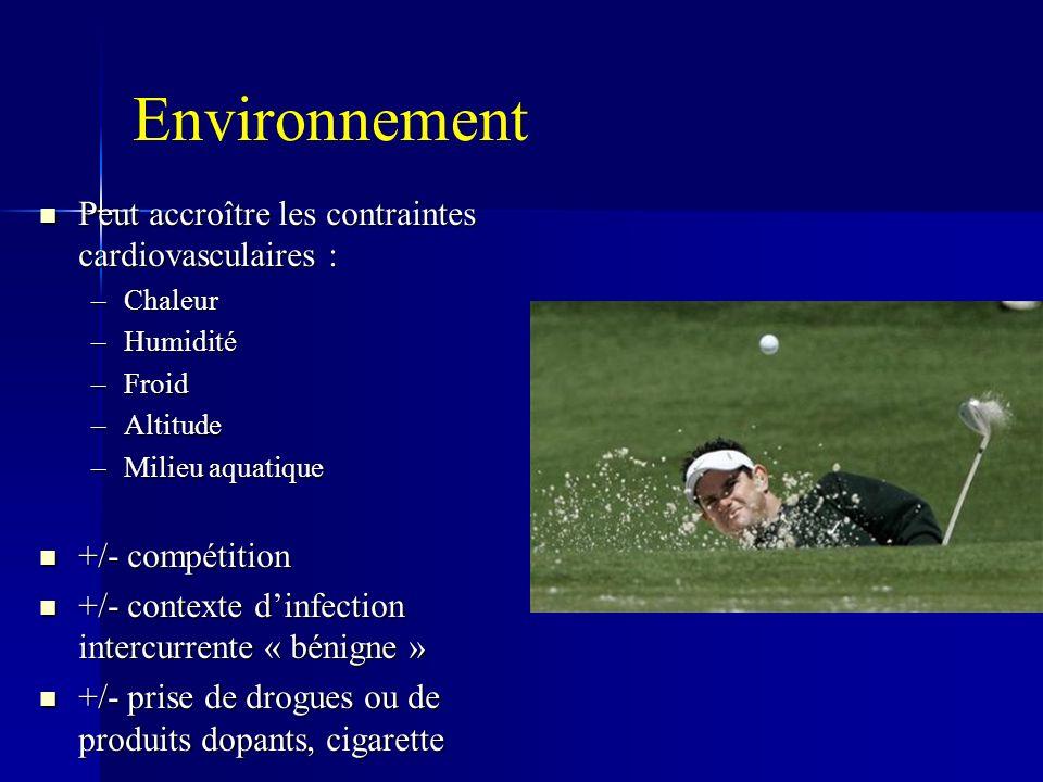 Environnement Peut accroître les contraintes cardiovasculaires :