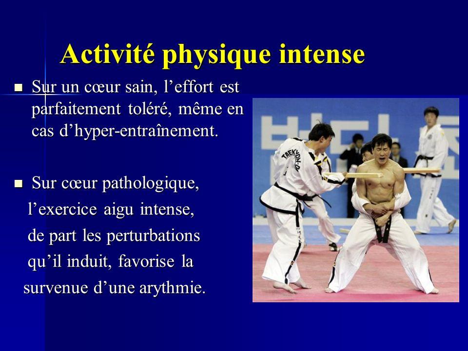 Activité physique intense