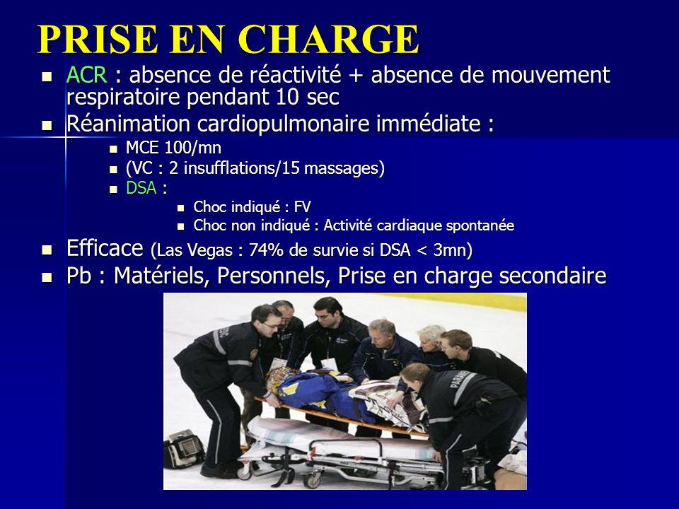 PRISE EN CHARGE ACR : absence de réactivité + absence de mouvement respiratoire pendant 10 sec. Réanimation cardiopulmonaire immédiate :