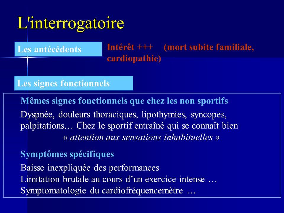 L interrogatoire Intérêt +++ (mort subite familiale, cardiopathie)